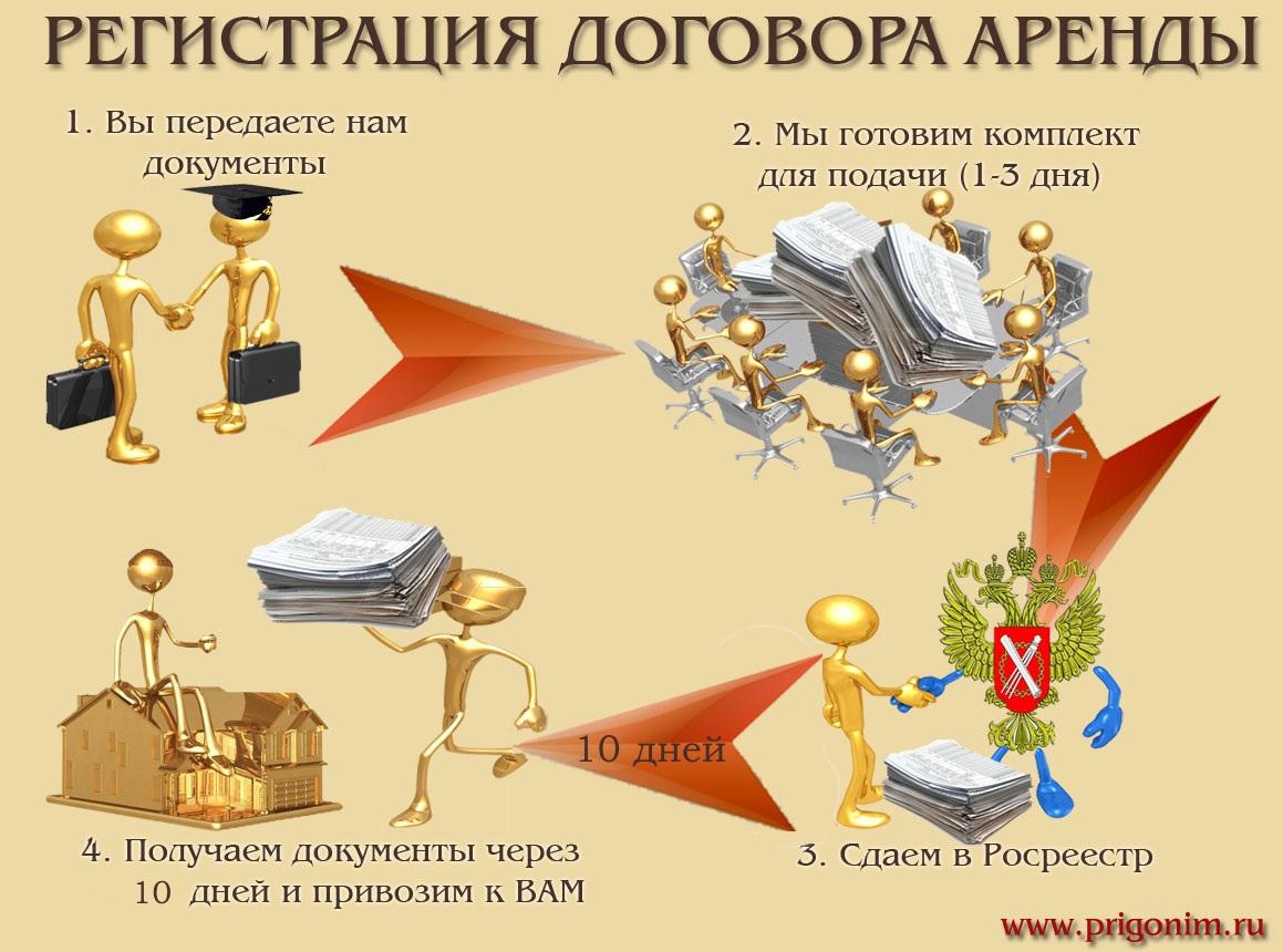 Прокуратура дмитровского района москвы